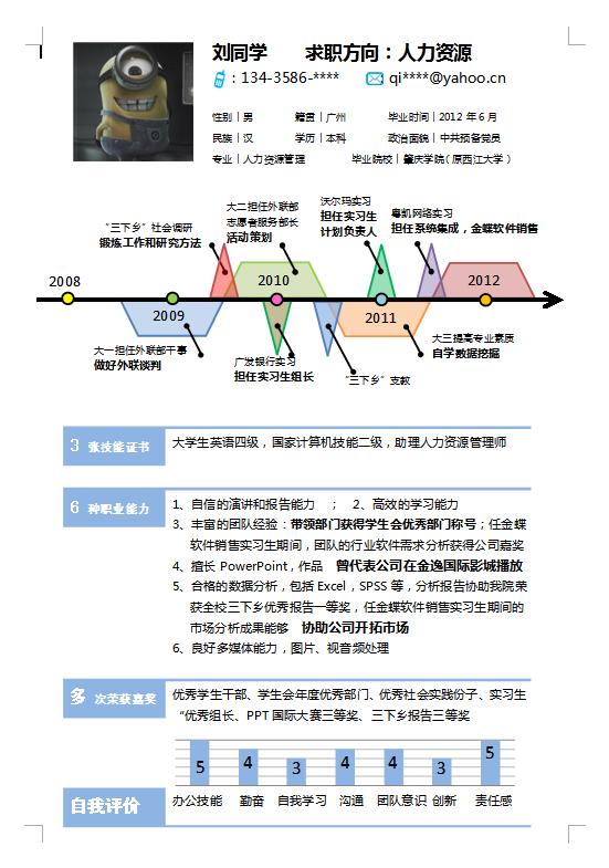 21号作品:klamelin 刘同学的时间轴简历
