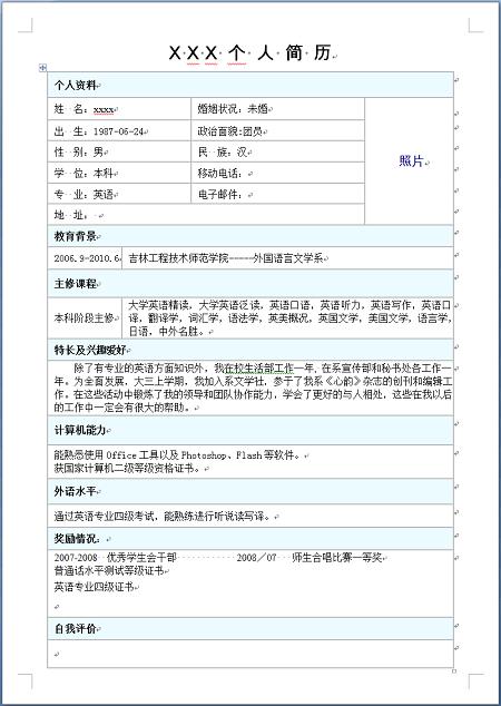 2014年大学生简历模板下载图片